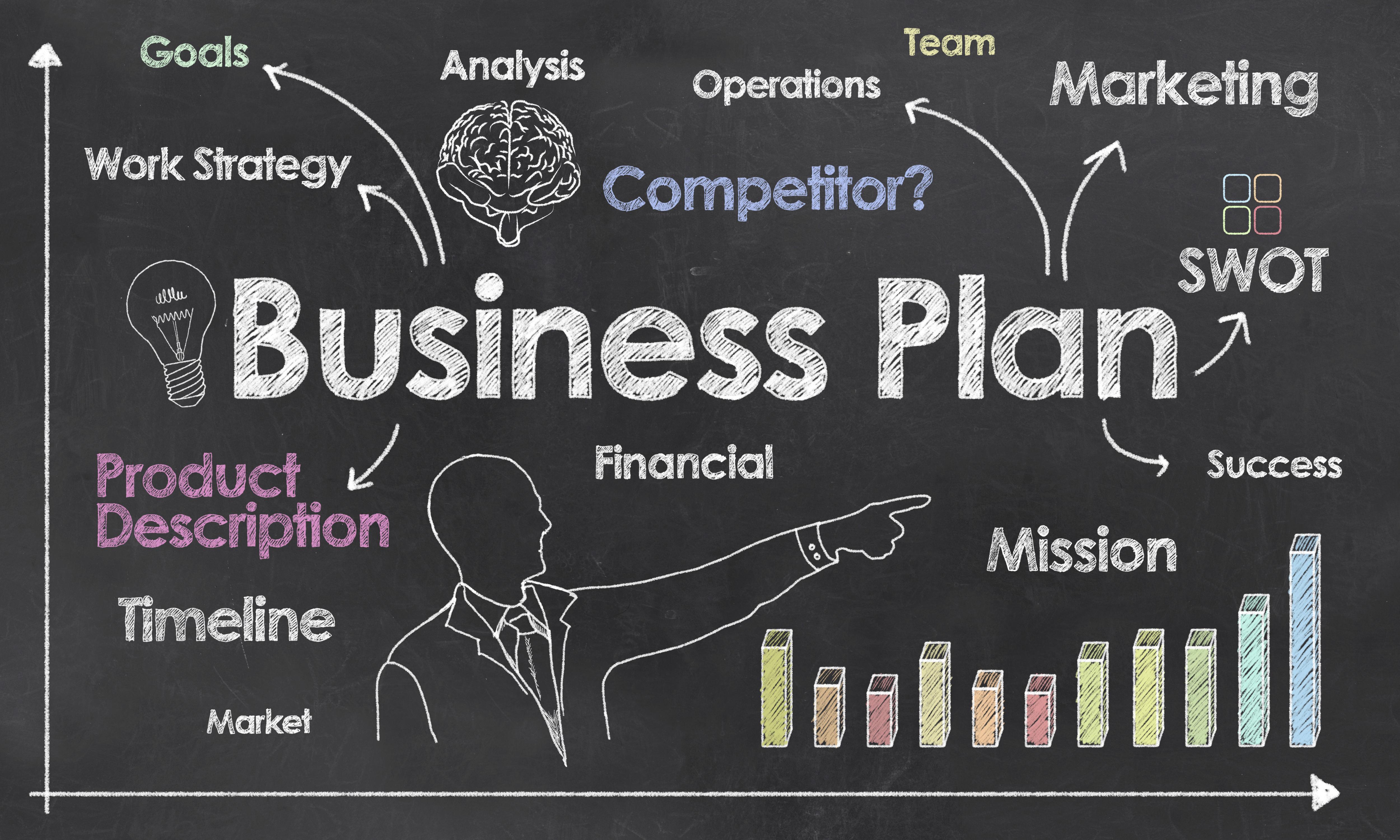 Business Plan?